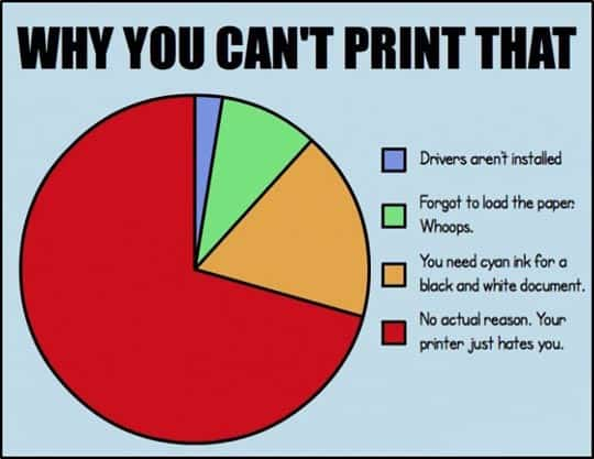 Why You Can't Print Pie Chart