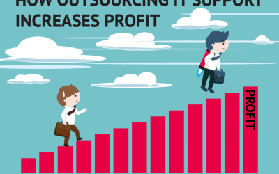 How Outsourcing IT Support Increases Profit