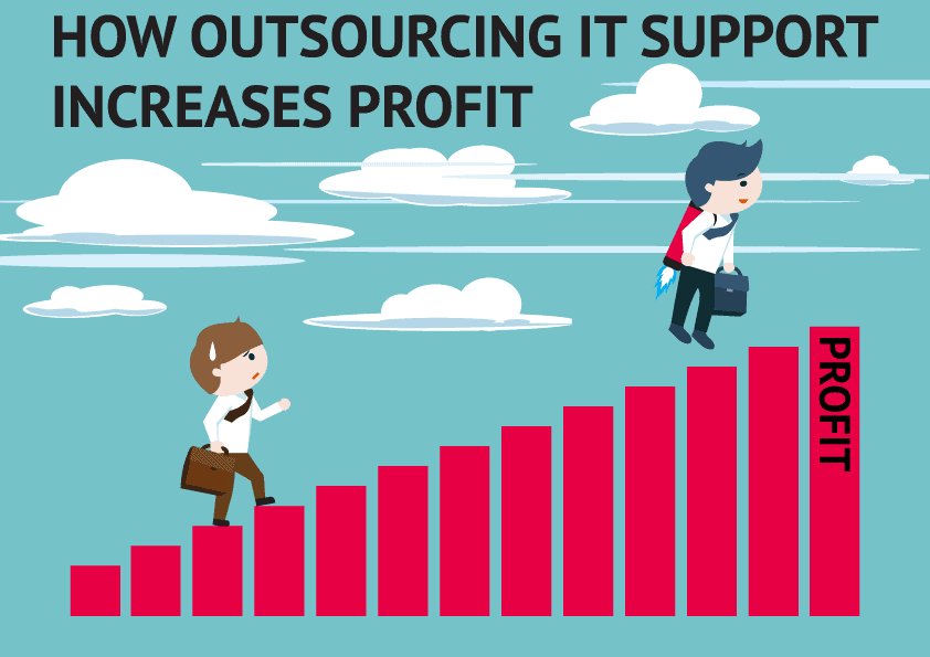 HowOutsourcing IT Support Increases Profit